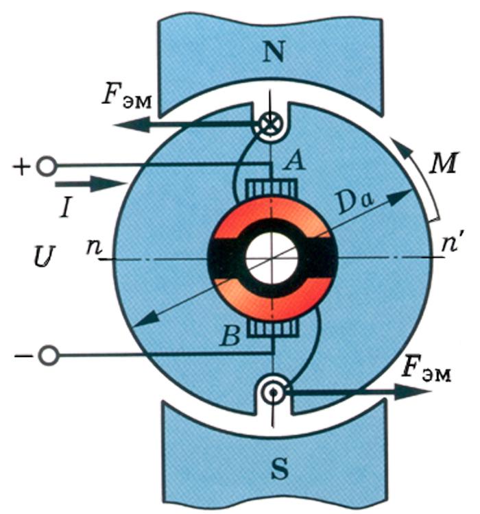 Коллекторный двигатель постоянного тока - Схемы.